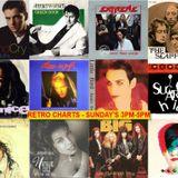 Retro Charts show on 106.9 N-Live Radio - 04.03.18 - With Ian McFarlane