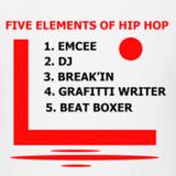 Mind Over Matter - Hip Hop Mix Tape