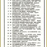 Historische Tipparade van week 05-1975 (uitzending Extra Gold 31012015 16-17 uur)