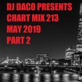 DJ DACO Presents Chart Mix 213 (May 2019) Part 2