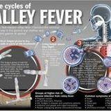 Valley Fever Podcast on Fnoob Techno Radio 6-15-13 1st hour