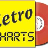 Retro Charts show on NNBC106.9FM 20.08.17 - Guest presenter Colin Read