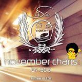 November Charts 2014