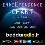 IndiEpendence Chart - 15 Gennaio 2018