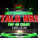 Club 80s New Generation ItaloNrg Chart August 2016
