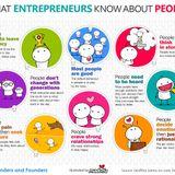 O que os empreendedores (e todas as outras pessoas) devem saber sobre as pessoas?