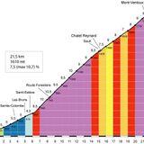 Mont Ventoux - TDF Stage 15 - 14/07/2013
