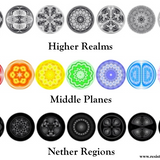 The Involutionary 3rd Eye (Ethereal SightStream)