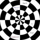 "Aggressive Soul Part 2: ""CONTRAST"" w/ dj @ngel"