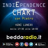 IndiEpendence Chart - 5 Giugno 2017