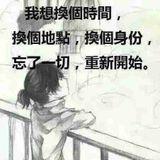 回忆在回忆 non`stop by ming wei 2015