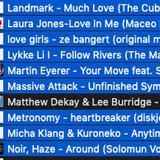 DANCE DEPARTMENT RADIO TRACKS CD4 (Mixed)
