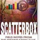 SCATTERBOX Volume 2... Soulful Love Tunes