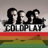"""Lezione a """" Tema"""" Coldplay"""