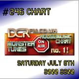 DCR Monster Tunes 08/07/2017