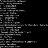 Dub Til Dawn Vol. 05