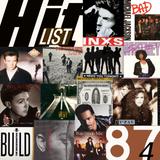 Hit List 1987 vol. 4