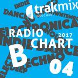 Radio Chart 04 - Face B