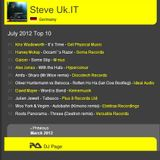 STEVE U.K.IT! Climax Afterhours 066 -15.07.2012