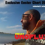 Exclusive Easter Chart 2016