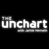 The Unchart - 23rd March 2014