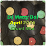 April 2016 Chart Mix