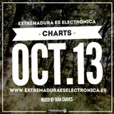 EXTREMADURAESELECTRONICA CHART 003# MIXED BY IVAN CHAVES