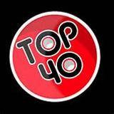 Top 40 April (2016)