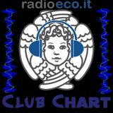 RadioEco Club Chart 25-02-11