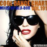 COOL DANCE CHART VOL.191 (НЕО-РАДІО 100,5 FM)