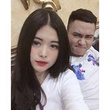 Việt Mix - Buồn Của Anh Ft Để Cho Anh Khóc  - Cảnh Gucci Ft Thành Cường Mix