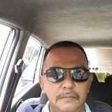 Hamidon Mohamad