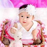 Nguyễn Trúc Mai Anh