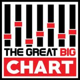 The Great Big Chart - Show 40 - 04-05-17