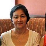 Irene Butingan-Avenido