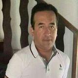 Tony Cilia