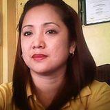 Maricel Cheche Perez