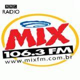 MixFM Top 20