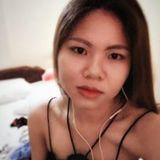 Sina Nguyen