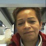 Sandymili Acosta
