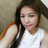 Nonglak Ontha