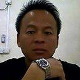 Hery Ang