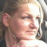 Claudia Mueller