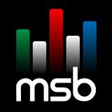 TheMusicSoundbox