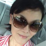 Siew Ling Chin