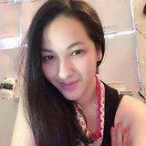 Nguyen Tran Bao Linh