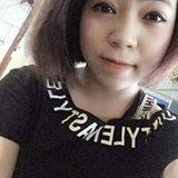 Linhh Anhh