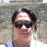 Christopher Legaspi Urian