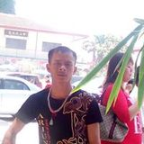 Ninh Giang Nguyen