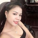 Đào Thanh Xuân